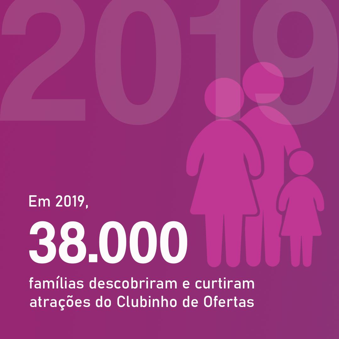 Clubinho em 2019